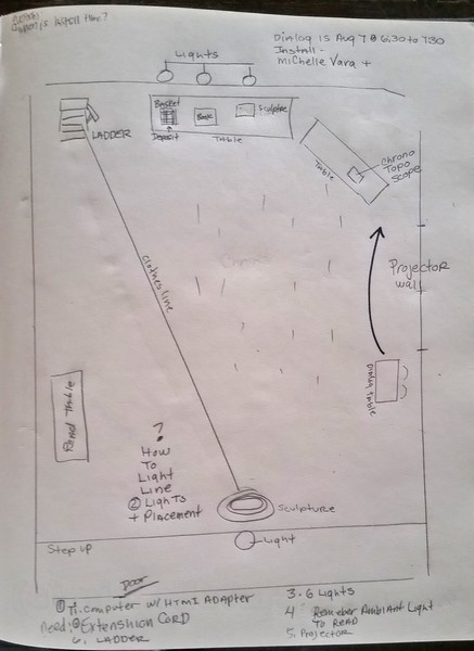 Artist drawing, Floor plan for show